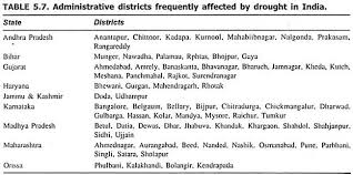 essay on drought top essays natural calamities  administrative districts frequently affected by drought in