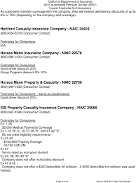 horace mann property casualty naic