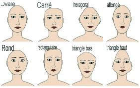 Comment Choisir Sa Coupe De Cheveux Selon La Forme De Son
