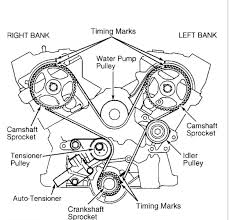 1999 mitsubishi montero sport engine diagram wiring diagram timing belt diagramengine timing belt 2000 mitsubishi montero sport rh 13 5 aquarium ag goyatz de mitsubishi montero power steering diagram 1998 mitsubishi