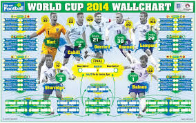 Soccer Playing Time Chart World Cup Wall Chart Download Our Free Brazil 2014 World