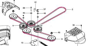 husqvarna zero turn mower parts  home and furnitures reference husqvarna zero turn mower parts husqvarna zero turn mower drive belt diagram together