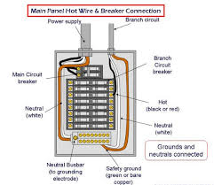 wiring diagram for main panel wiring image wiring electrical on wiring diagram for main panel
