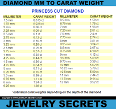 Baguette Diamond Size And Weight Chart Tapered Baguette Diamond Size Chart Best Picture Of Chart