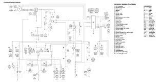 yamaha rhino ignition wiring diagram the wiring diagram 05 Yfz 450 Wiring Diagram 2006 yamaha wiring diagram 2006 free wiring diagrams, wiring diagram 05 yfz 450 wiring diagram