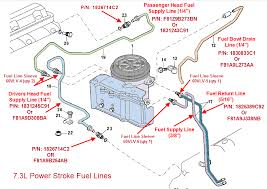 7 3 fuel lines (hard lines)??? ford truck enthusiasts forums Fuel Line Diagram name fuelsupplylineswithsleeves png views 2339 size 130 0 kb fuel line diagram poulan chainsaw