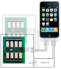 similiar ipod charger pinout keywords iphone dock pinout apple ipod and iphone dock interfaces pinout