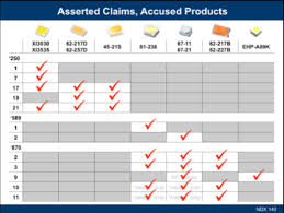 Texas Courts Chart