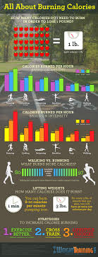 Calories Burned While Walking Chart Infographic Move Burn Calories Health Exercise