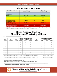 Blood Pressure Tracking Chart Pdf 028 Blood Pressure Monitoring Chart Logs Template Marvelous