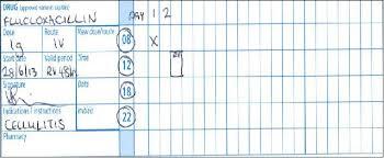 West Kent Interface Formulary