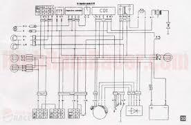 loncin 110cc wiring diagram 6 lenito best of 110 wellread me gio 110cc wiring diagram at 110cc Wiring Diagram