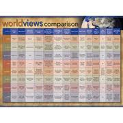 Christianity Cults The Occult Laminated Wall Chart