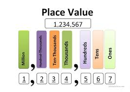 Place Value Chart English Esl Worksheets