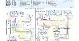 radio wiring diagram peugeot 106 auto electrical wiring diagram \u2022 peugeot 206 radio wiring diagram colours peugeot 106 radio wiring colours wiring circuit u2022 rh wiringonline today ford focus radio wiring diagram radio wiring harness diagram