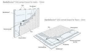 wall tile backer board backer board for shower walls backer tile backer boards backer board shower wall tile backer board