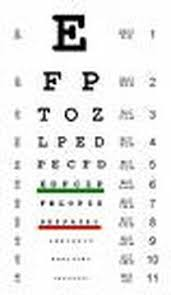 20 20 Vision Chart What Is 20 20 Vision