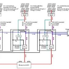 pv wiring diagram nz wiring diagram mega pv wiring diagram nz wiring diagram world pv wiring diagram nz