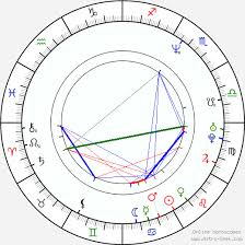 Stephanie Seymour Birth Chart Horoscope Date Of Birth Astro