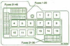 similiar bmw 318i fuse box keywords moreover bmw 318i fuse box diagram on 95 bmw 318i fuse box diagram