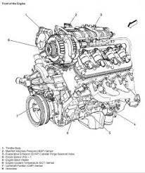 2007 gmc yukon cam sensor engine performance problem 2007 gmc see location 7 on diagram below