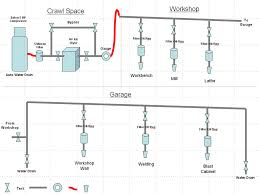 Air Compressor Room Design Shop Air Compressor System Design Plumbing Complete Guide