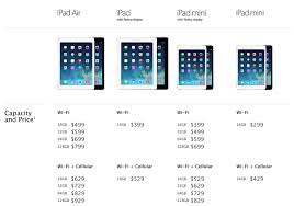 Ipad 4 Comparison Chart Whats The Difference Between Ipads Imore