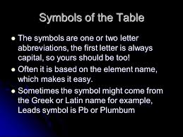 The Periodic Table Chapter 5 Section ppt download