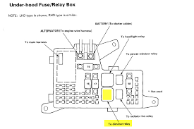 fuse box on honda accord fuse wiring diagrams