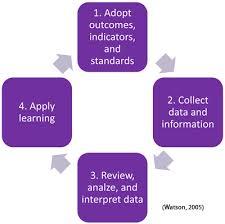 Technical Advising Consultation Training  TACT     University of South  Florida    Child Welfare Training SlidePlayer