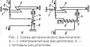Реферат по дисциплине Электрооборудование на тему  Автоматические выключатели применяются не только для отключения приемников при токах короткого замыкания но и для нечастых включений и отключений их