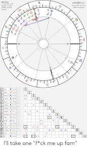 Birth Chart Astroseek 17 Nov 1982 1205 Houston Tx Us 29 46n