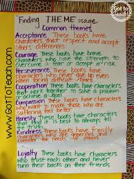 best ela images school english language and  anchor charts galore reading skillsteaching