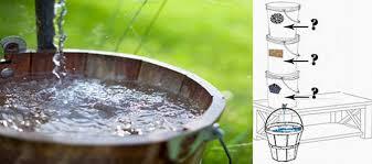 building the three bucket bio water filter