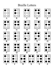 Braille Number Chart Pin On Signing And Language
