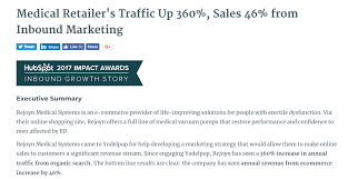 Sales Meeting Topic Marketing Collateral Checklist Brand Assets Built Around An