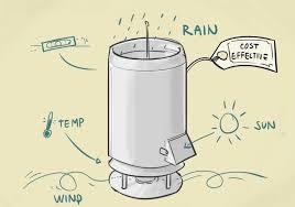 visualization of weather station
