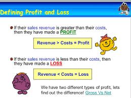 How To Calculate Profit Or Loss Rome Fontanacountryinn Com