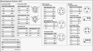 rtd wiring diagram wire schematic 64525 linkinx com rtd wiring diagram wire schematic