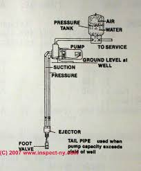 deep well water pump wiring diagram wiring diagram wiring diagram for well pump the