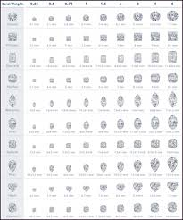 Diamond Mm Size Weight Chart Diamond Carat Weight Kashi Diamonds