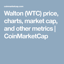 Wtc Cryptocurrency Chart Waltonchain Chart Marketing Cap