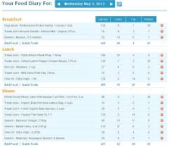 Diet Chart For Gym Beginners Female Body Builder Meal Planning