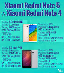Redmi Note 5 Versus Redmi Note 4: What's Different?