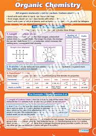 Chemistry Wall Charts Organic Chemistry Poster