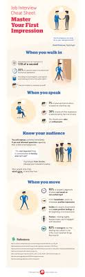 job interview cheat sheet master your first impression job interview cheat sheet master your first impression infographic career job