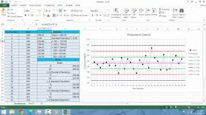 Levy Jenning Chart Levey Jennings In Excel