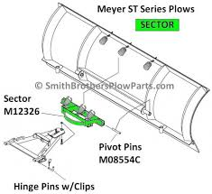 meyer snow plow sector 12326 sector for meyer st series plows