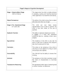 cognitive development essay uncategorized essay about piagets theory of cognitive development