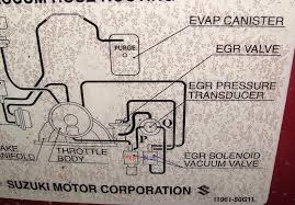 mystery vacuum line help cant on diagram posted image